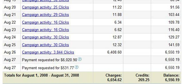 Adwords Fraud clicks