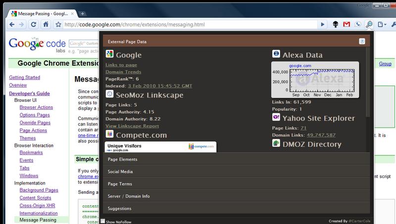 External page data