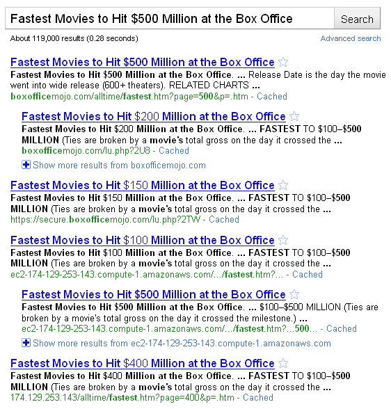 Fastest Movies to Hit $500 Million at the Box Office