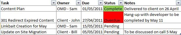 example status sheet