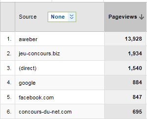 google analytics sources