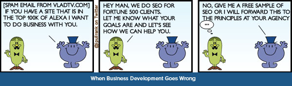 SEO Scenario: When Business Development Goes Wrong