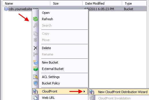 New CloudFront Distribution Wizard