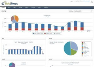 HubShout Reporting Dashboard