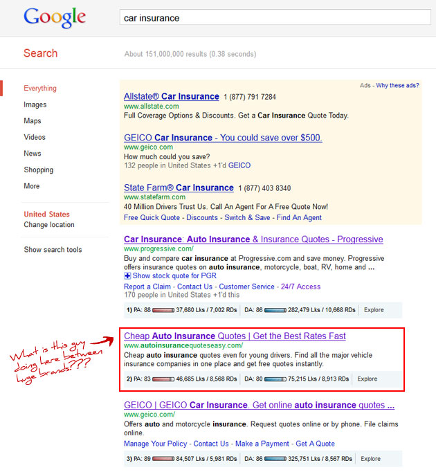 How Garbage Ranks In The Serps A Case Study Moz
