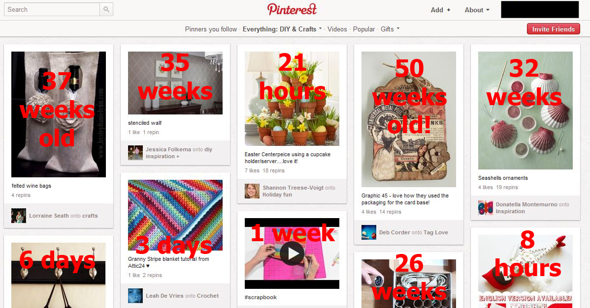 Pinterest Marketing | 97th Floor
