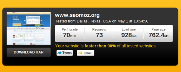 Pingdom Results for SEOmoz