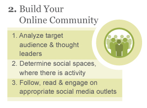 Build Your Online Community