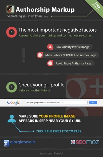 google authorship check