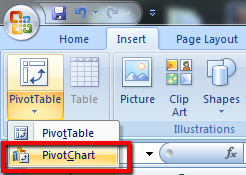 creating a pivot chart