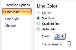 trendline color options