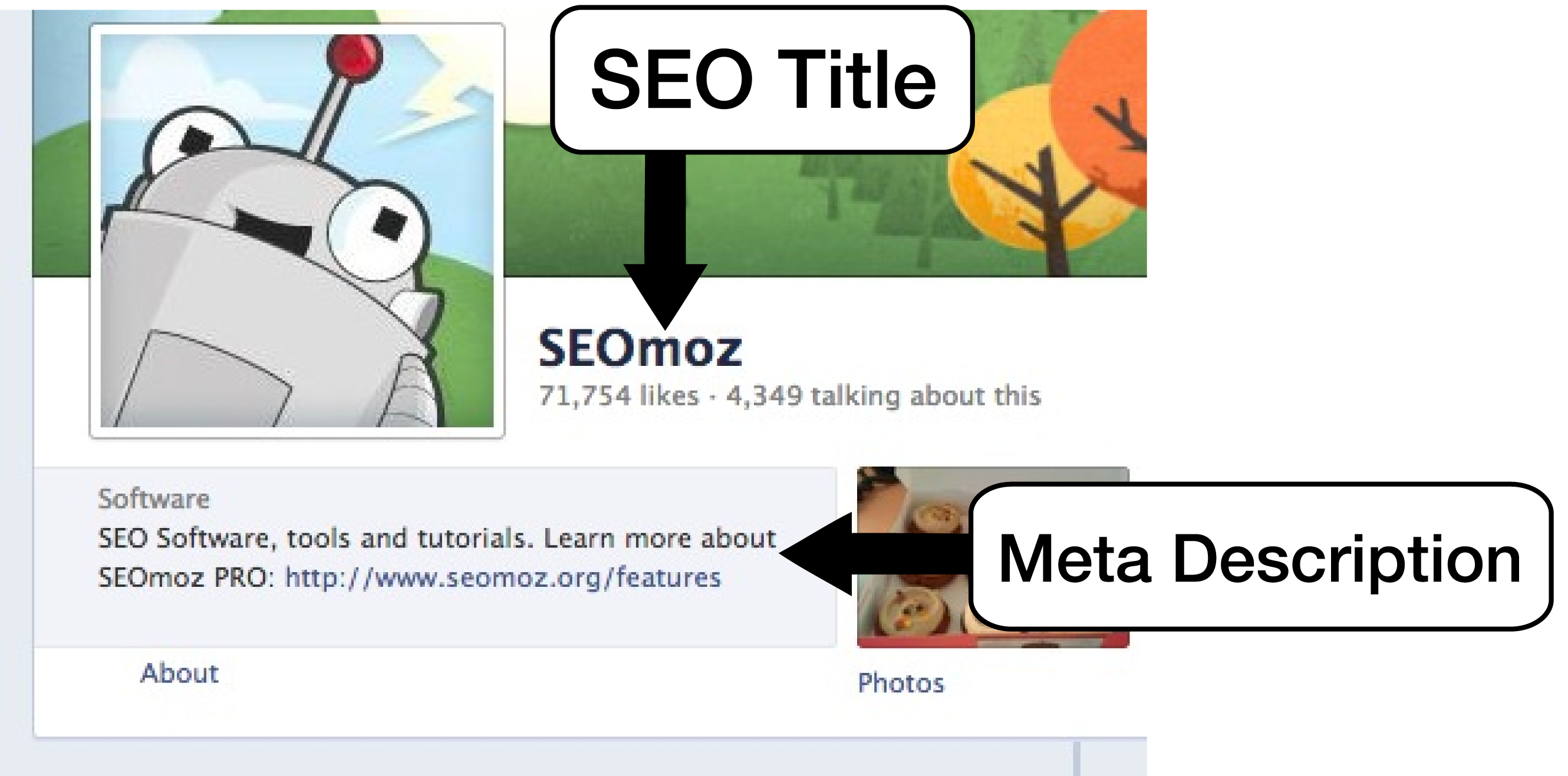 7 Ways to optimize your Facebook fan page SEO right now