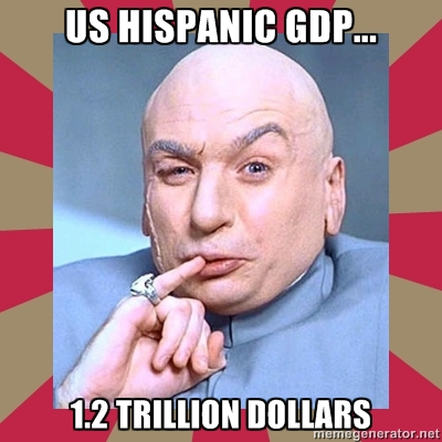 The Hispanic Market has over 1 trillion dollars in purchasing power