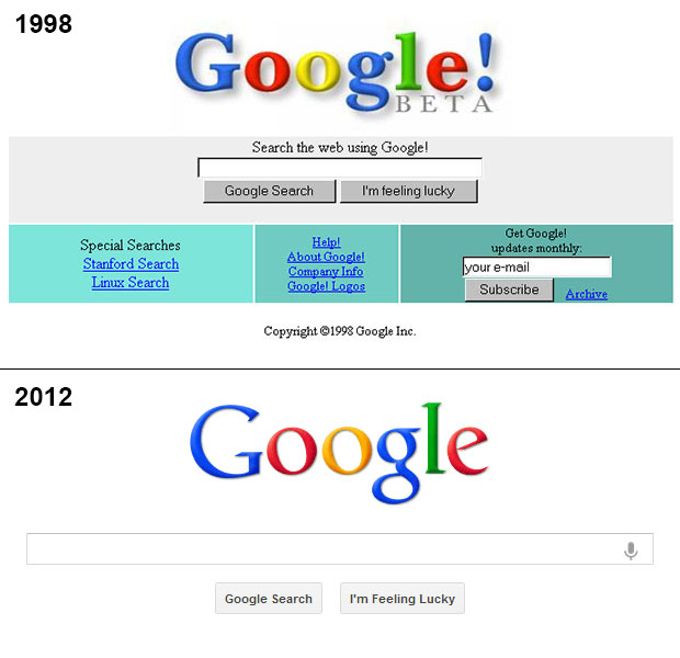 Google 1998 compared to 2012
