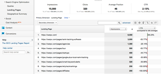 landing pages in google analytics