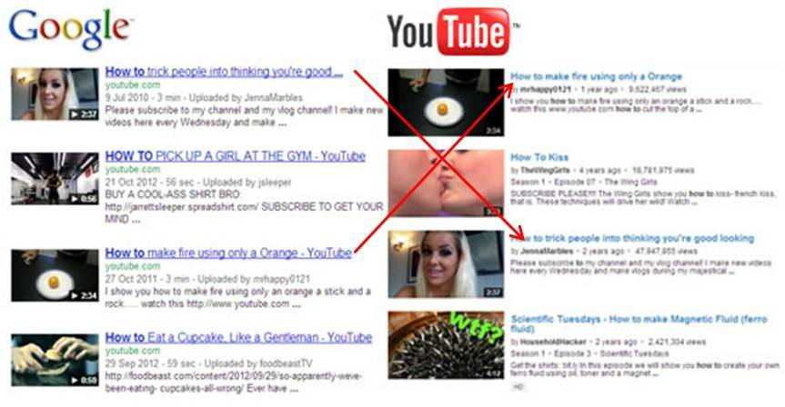 Google Video vs You Tube results for How to