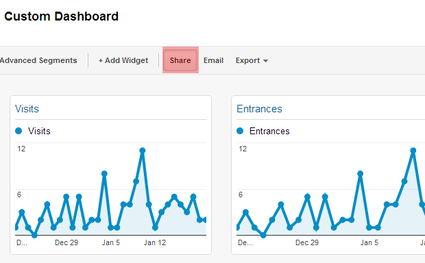 Sharing a custom dashboard in Google Analytics