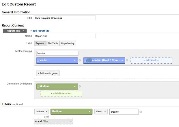 Custom Reports Google Analytics