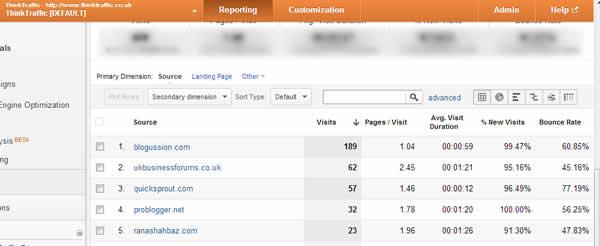 Analytics referral traffic screenshot