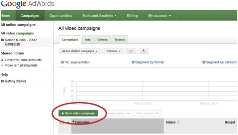 Screenshot of Adwords Create a New Video campaign page