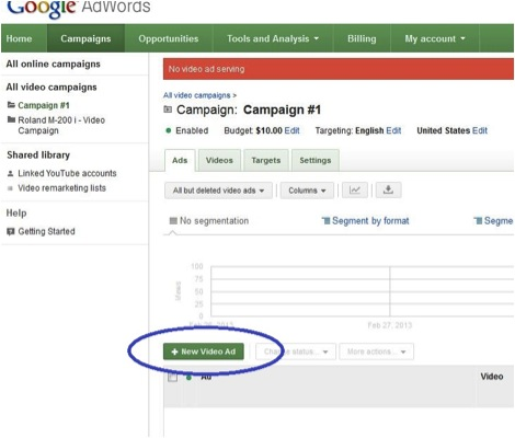 Screenshot of create a new youtube add interface in Adwords