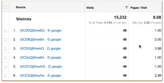 Decoding Google's Referral String (or, how I surviVED Secure Search