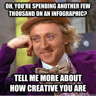 Oh, so you're spending another few thousand on an infographic?