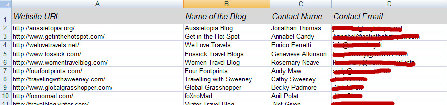 List of 50 awesome travel guest blog opportunities