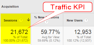 Traffic KPI