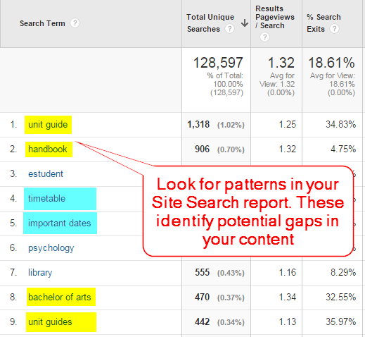 Site Search results