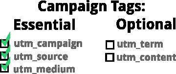 gaiq-campaign-tags.png