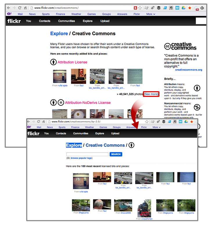 Flickr Creative Commons Search