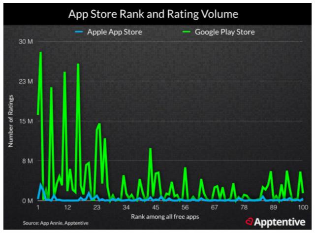 Top 10 Gay Apps Ranked by Customer Satisfaction Ratings App