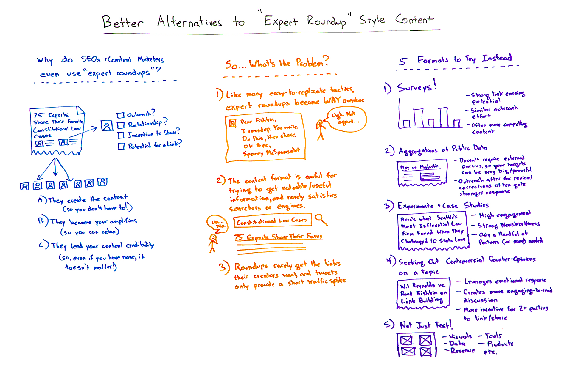 Alternatives to expert roundup style content