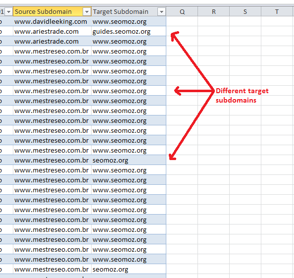 Excel - Different Target Subdomains