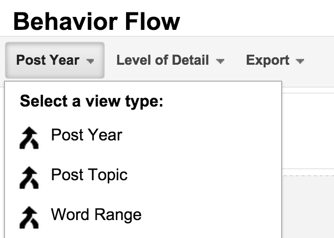 Behavior Flow