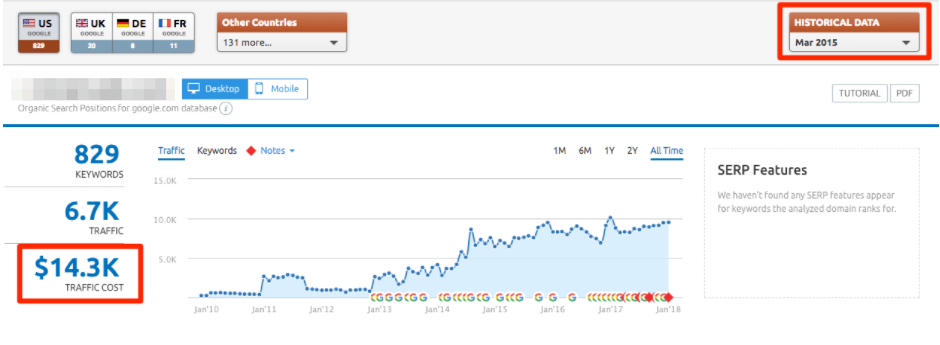 Declining Organic Traffic? How to Tell if it's a Tracking or