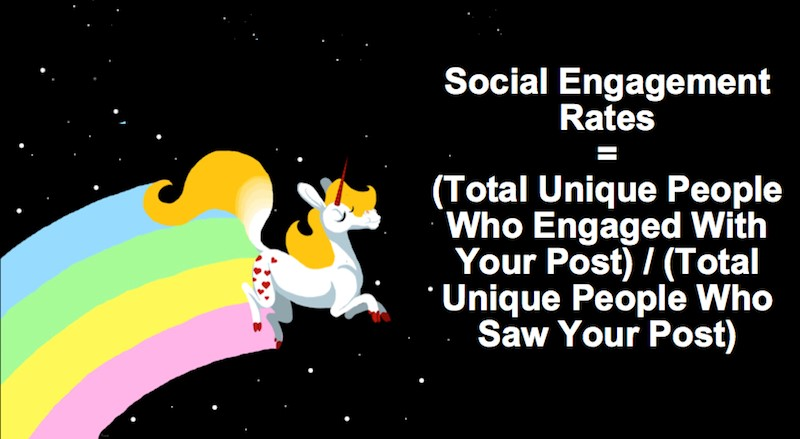Social Share dan Ranking Organic