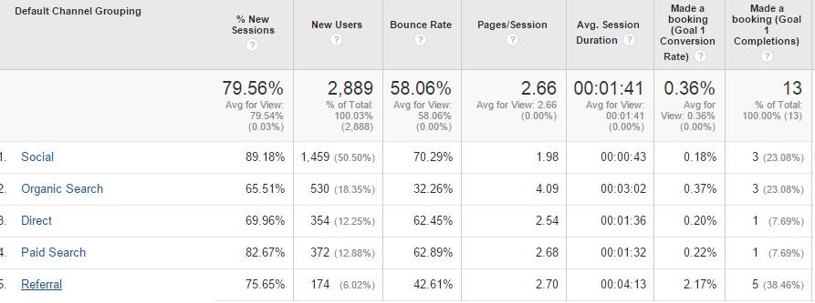 CBK Google Analytics V2