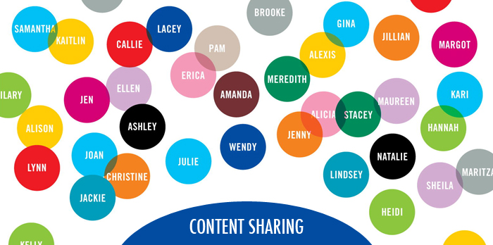 Content Company