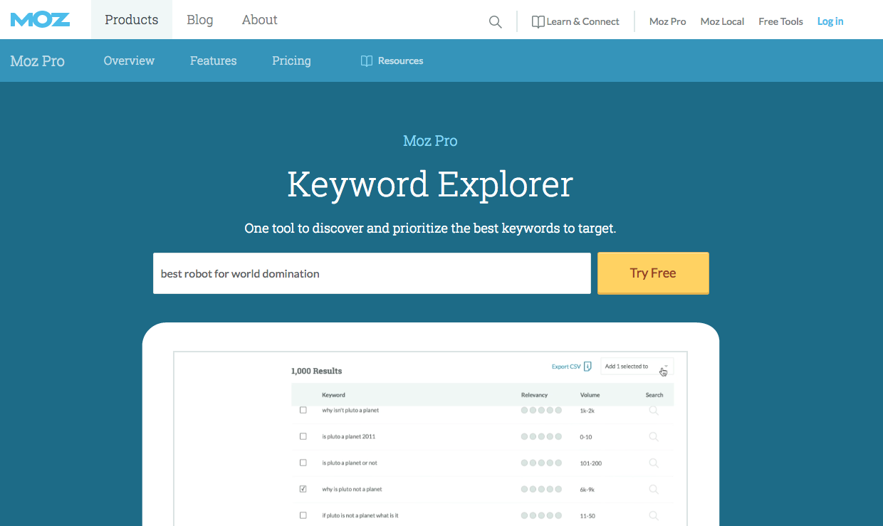 Generate 100+ Blog Topic Ideas in Seconds - Moz