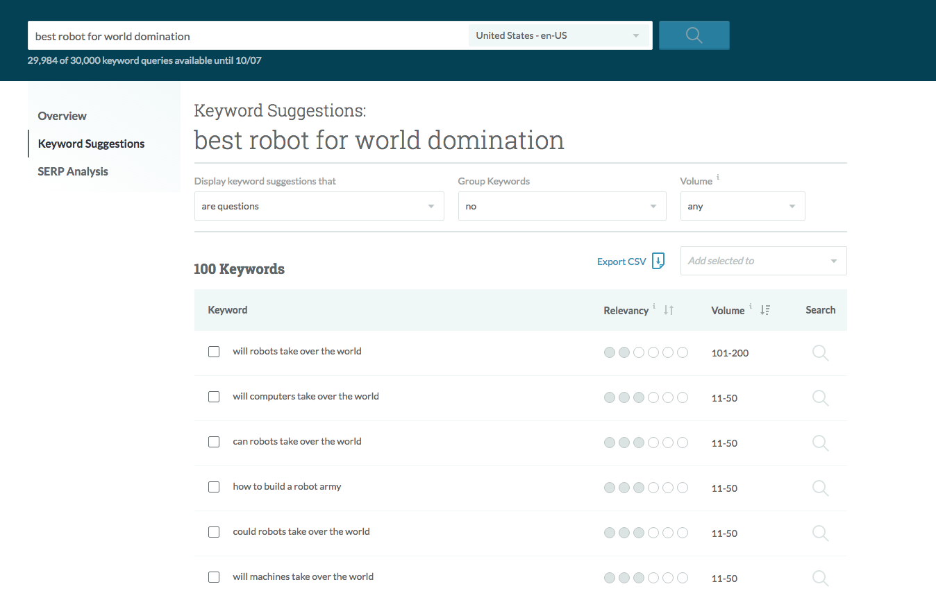 generate blog topic ideas in seconds moz blog titles for your topic note the relevancy column shows how closely the search term matches the initial query you used and the volume column