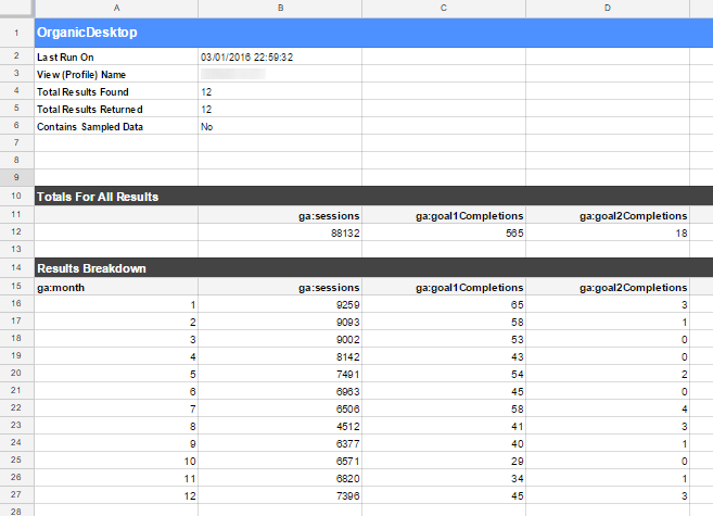 Here's How to Automate Google Analytics Reporting with Google Sheets