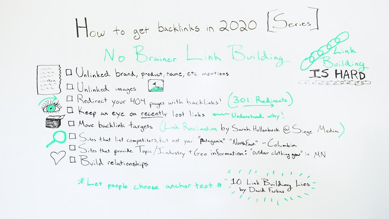 Como obter backlinks em 2020 [Series] - Quadro branco sexta-feira 2