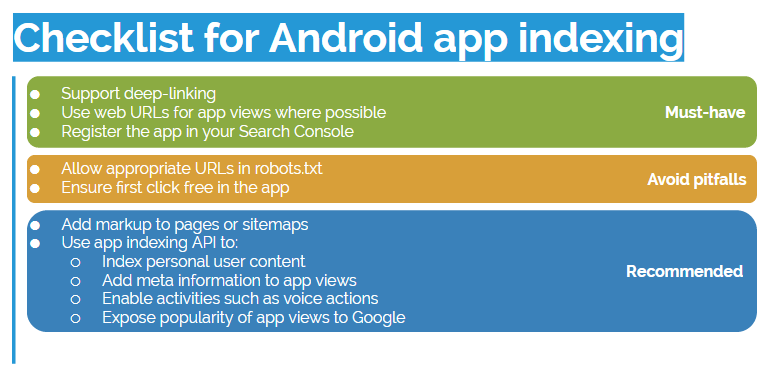 How to Get Your App Content Indexed by Google - Moz