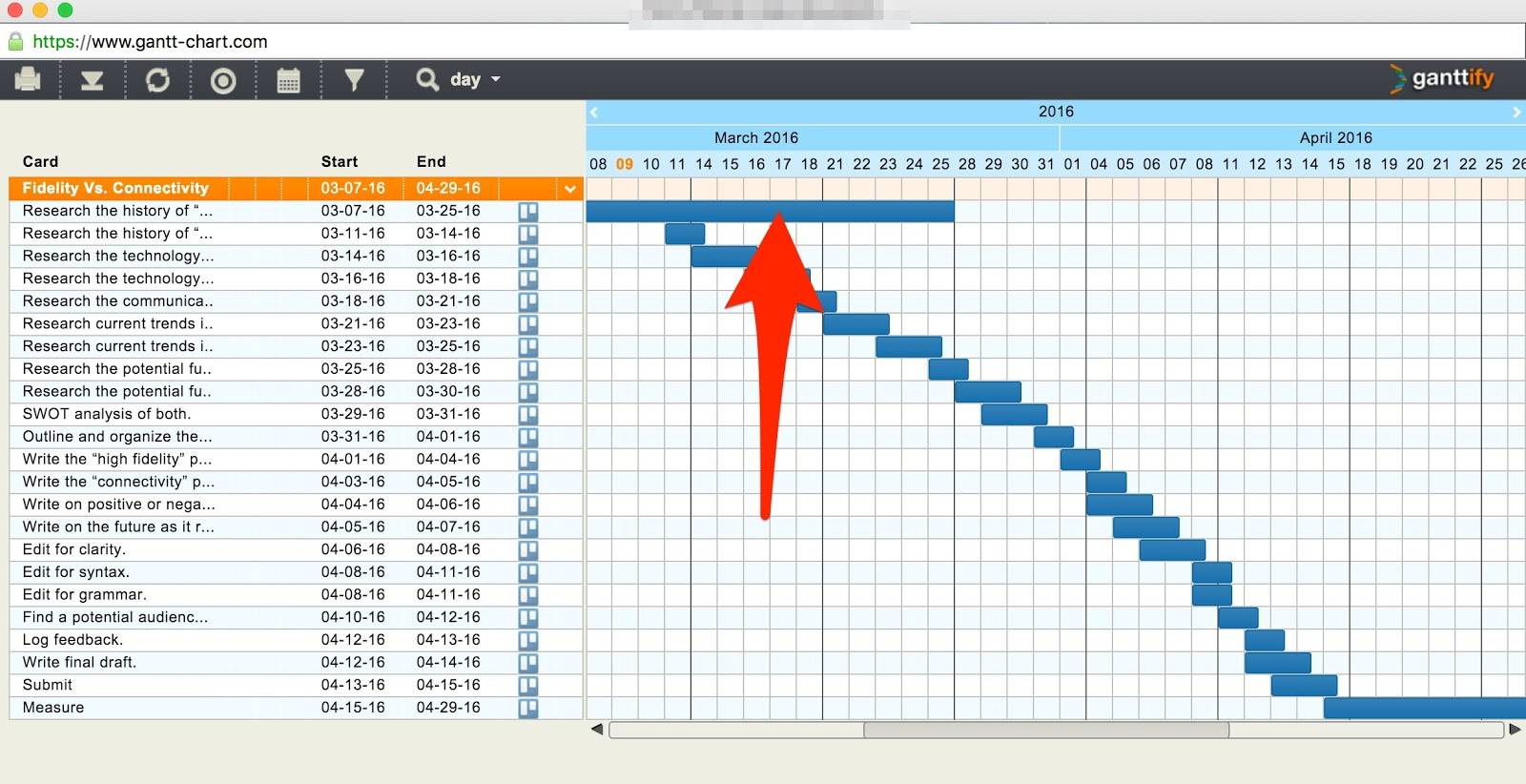 Gantt Sheet How Why To Build A Basic Chart For Almost Any Project Moz