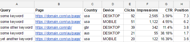 Search Analytics for Sheets Grouping Example