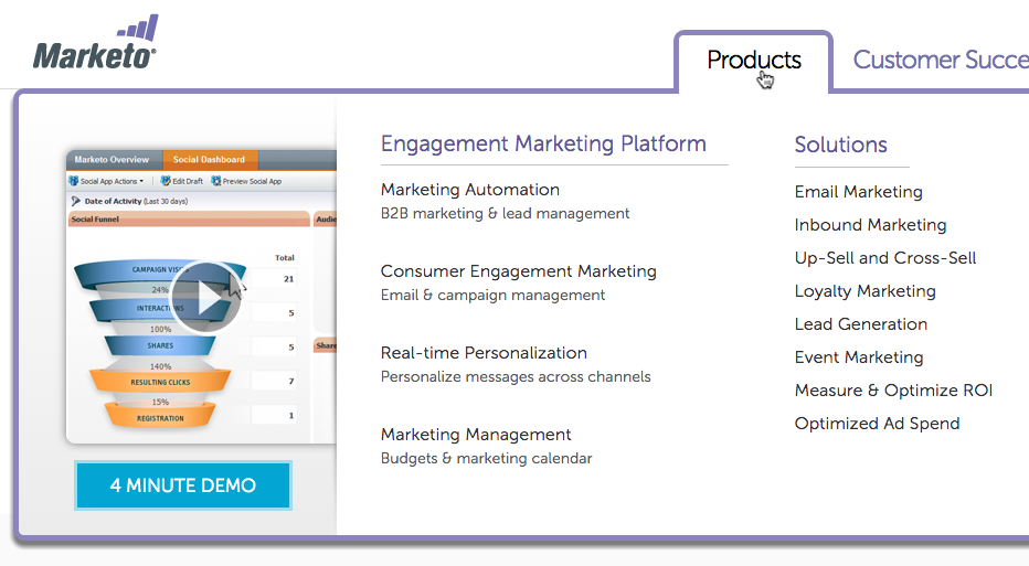 marketo pricing page