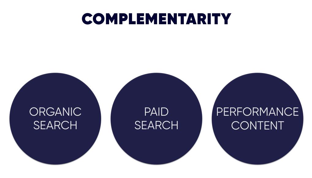 Interdisciplinaridade: Como integrar equipes de pesquisa orgânica, pesquisa paga e conteúdo 4