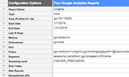 The Google Analytics Add-On for Sheets: An Intro to an